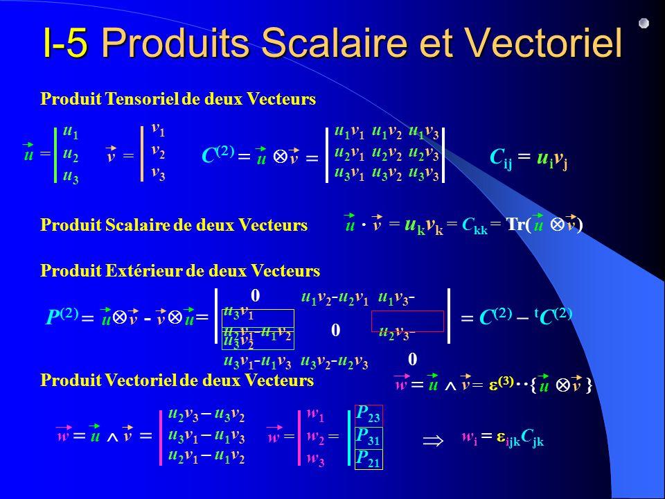 I-5 Produits Scalaire et Vectoriel