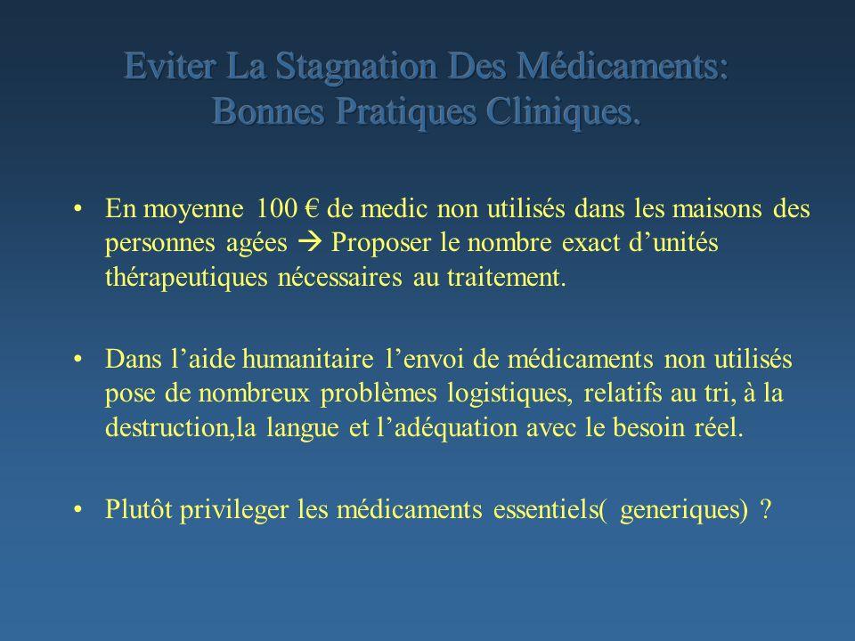 Eviter La Stagnation Des Médicaments: Bonnes Pratiques Cliniques.
