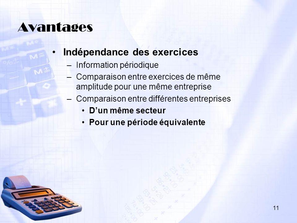 Avantages Indépendance des exercices Information périodique