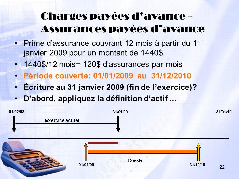 Charges payées d'avance - Assurances payées d'avance