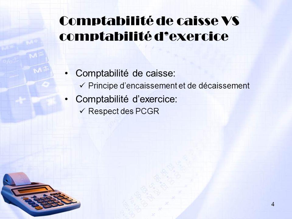 Comptabilité de caisse VS comptabilité d'exercice