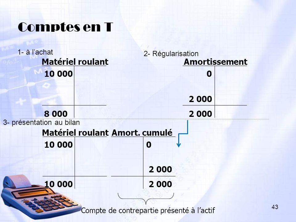 Comptes en T Matériel roulant Amortissement 10 000 2 000 8 000 2 000