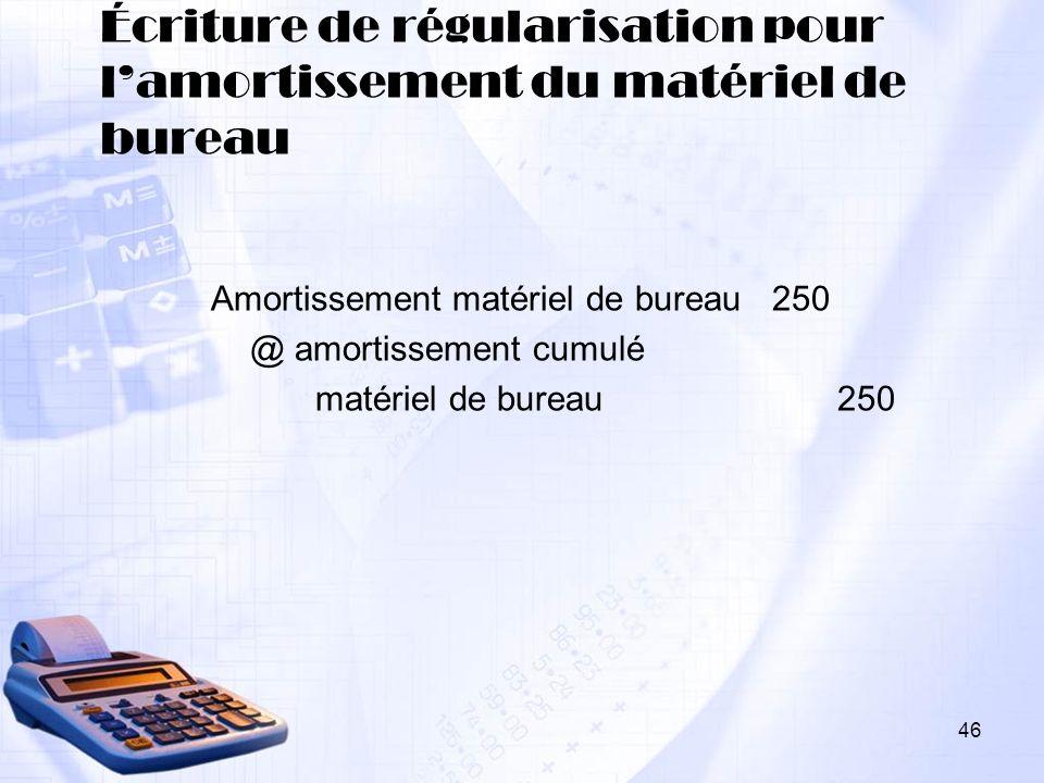 Écriture de régularisation pour l'amortissement du matériel de bureau