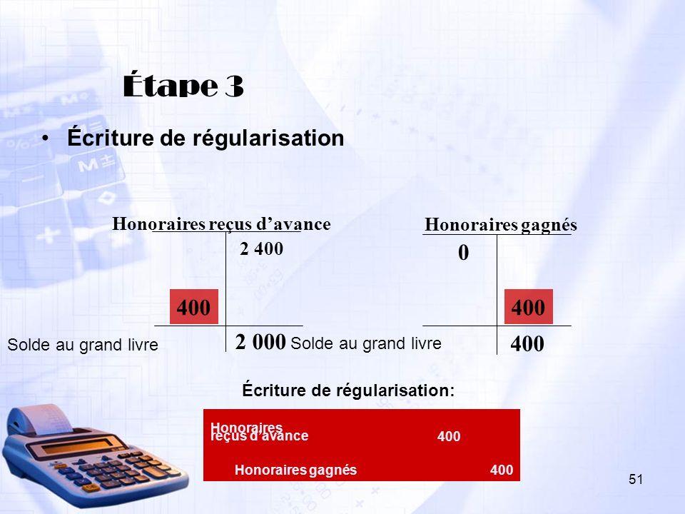 Étape 3 Écriture de régularisation 400 400 2 000 400