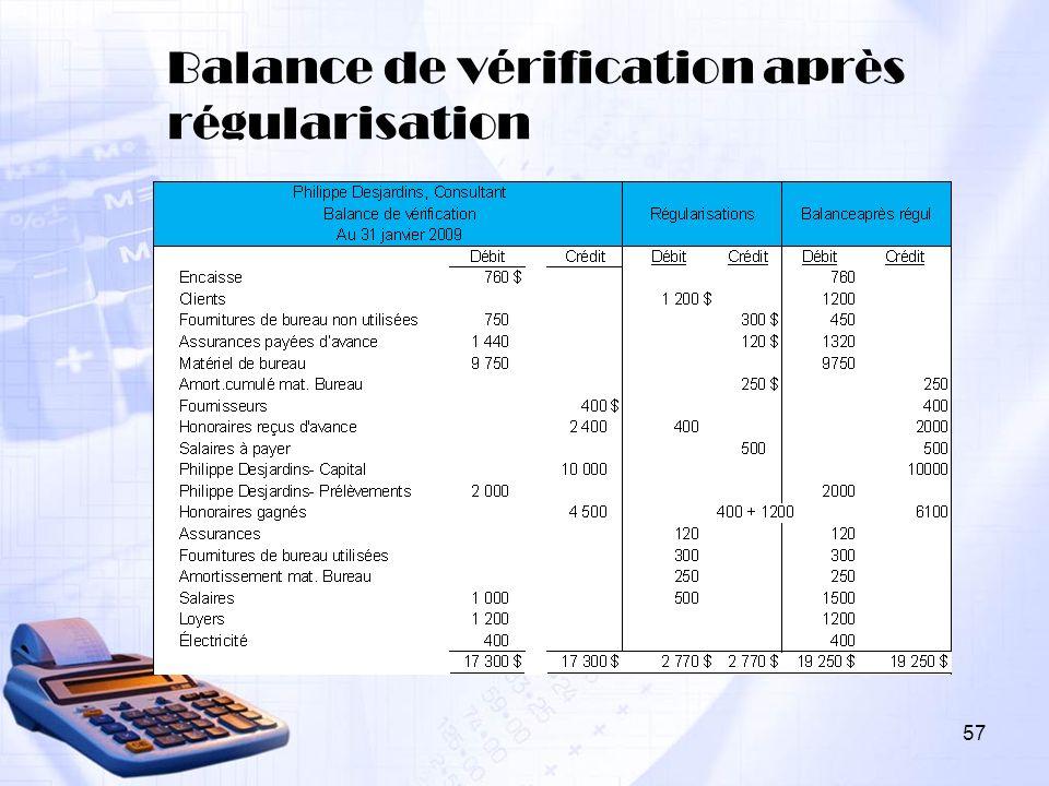 Balance de vérification après régularisation