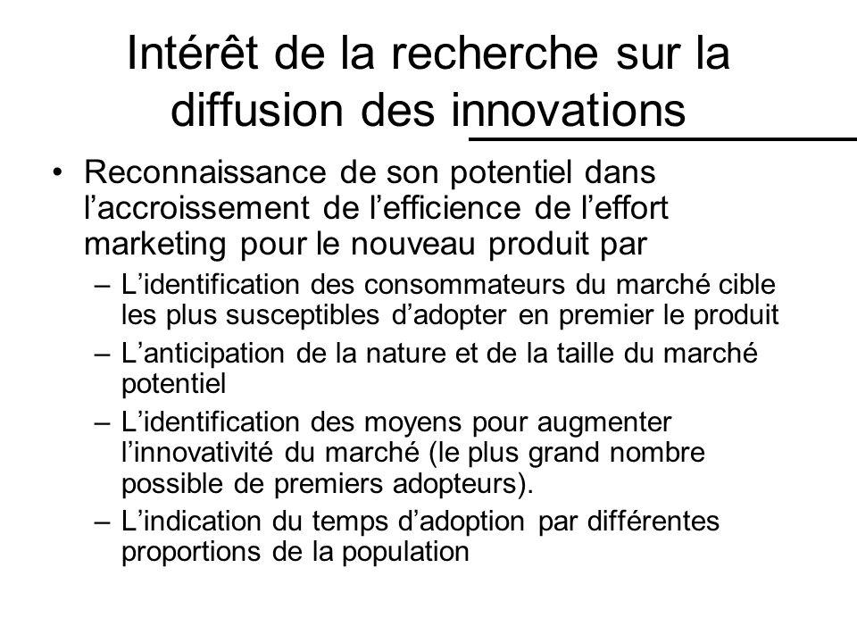 Intérêt de la recherche sur la diffusion des innovations
