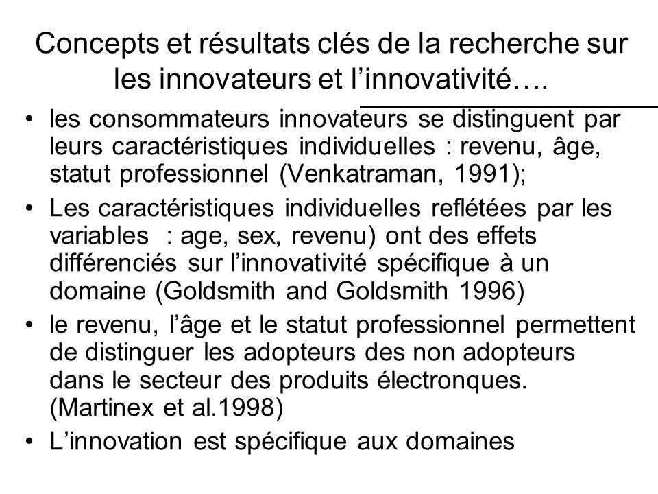 Concepts et résultats clés de la recherche sur les innovateurs et l'innovativité….