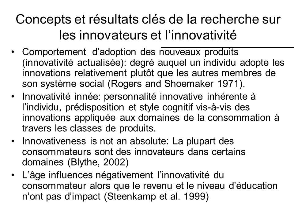Concepts et résultats clés de la recherche sur les innovateurs et l'innovativité