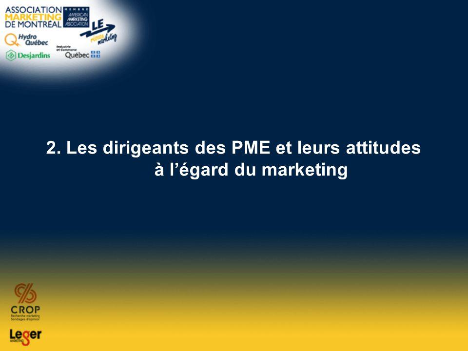 2. Les dirigeants des PME et leurs attitudes à l'égard du marketing