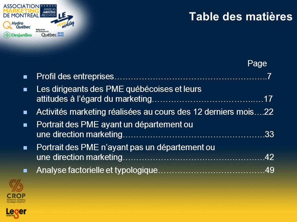 Table des matières Page Profil des entreprises……………………………………………….. 7