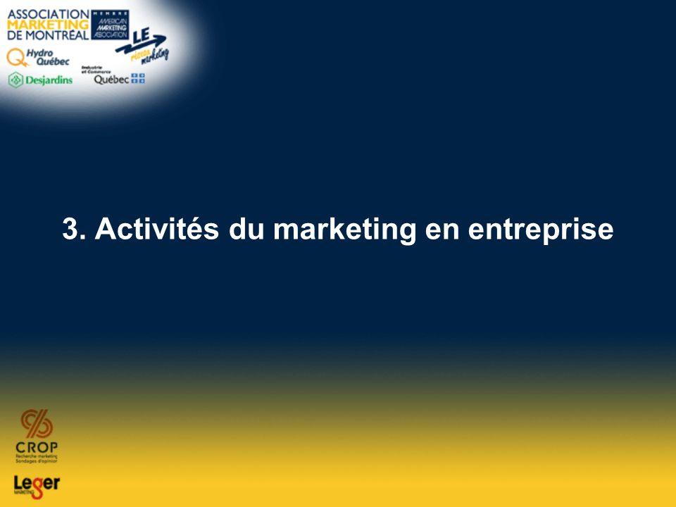 3. Activités du marketing en entreprise