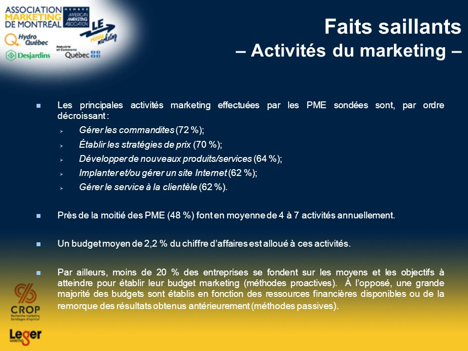 Faits saillants – Activités du marketing –