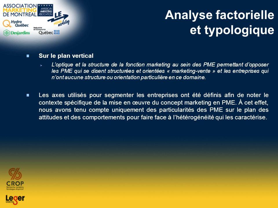 Analyse factorielle et typologique