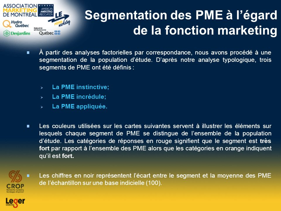 Segmentation des PME à l'égard de la fonction marketing