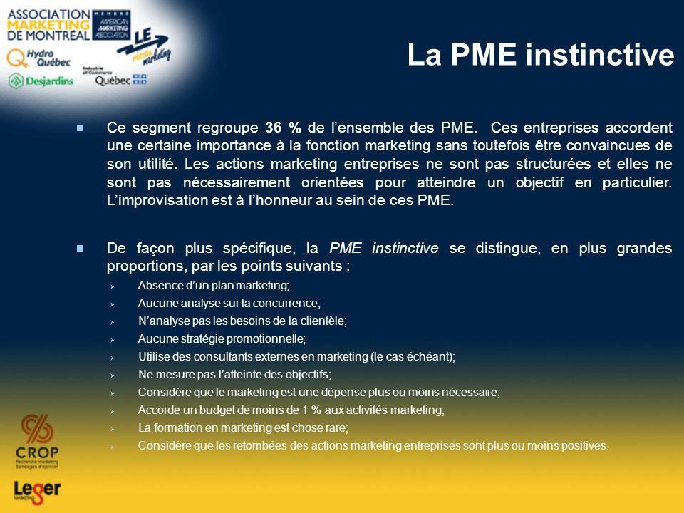 La PME instinctive