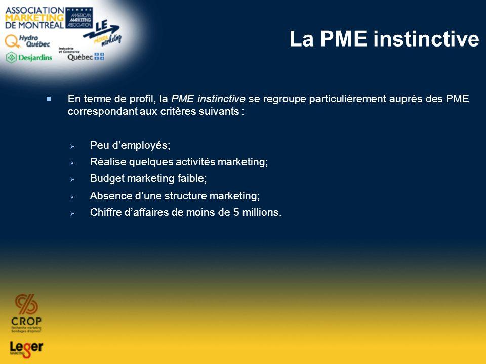 La PME instinctive En terme de profil, la PME instinctive se regroupe particulièrement auprès des PME correspondant aux critères suivants :