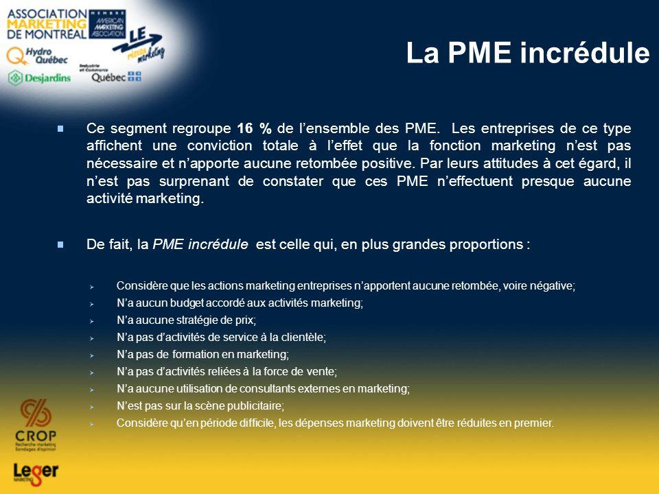 La PME incrédule