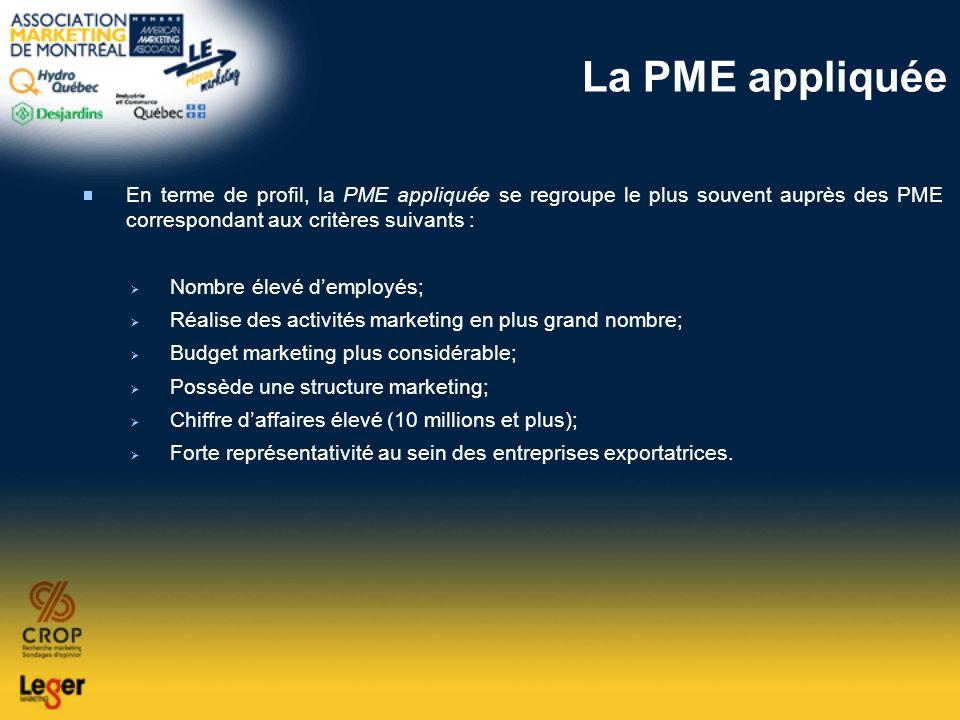 La PME appliquée En terme de profil, la PME appliquée se regroupe le plus souvent auprès des PME correspondant aux critères suivants :