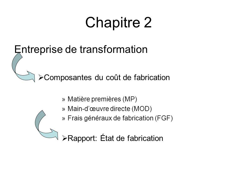 Chapitre 2 Entreprise de transformation