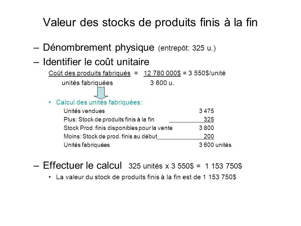Valeur des stocks de produits finis à la fin