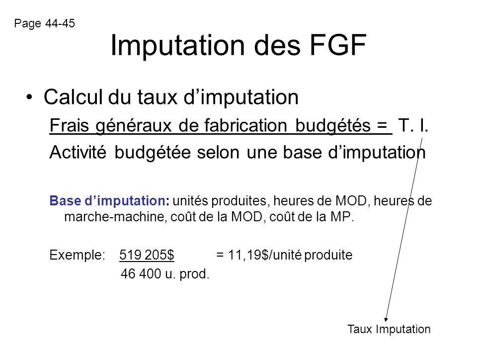 Imputation des FGF Calcul du taux d'imputation