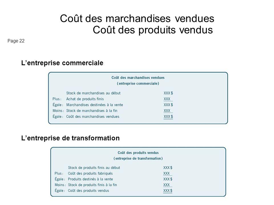 Coût des marchandises vendues Coût des produits vendus