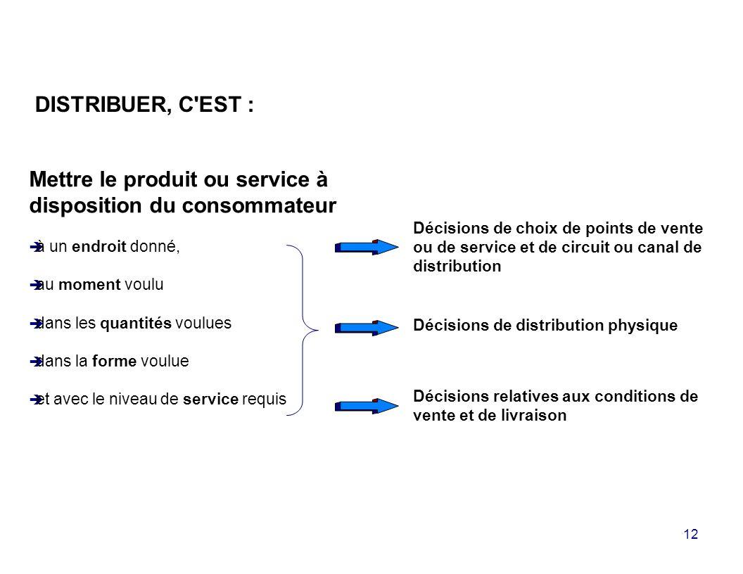 Mettre le produit ou service à disposition du consommateur