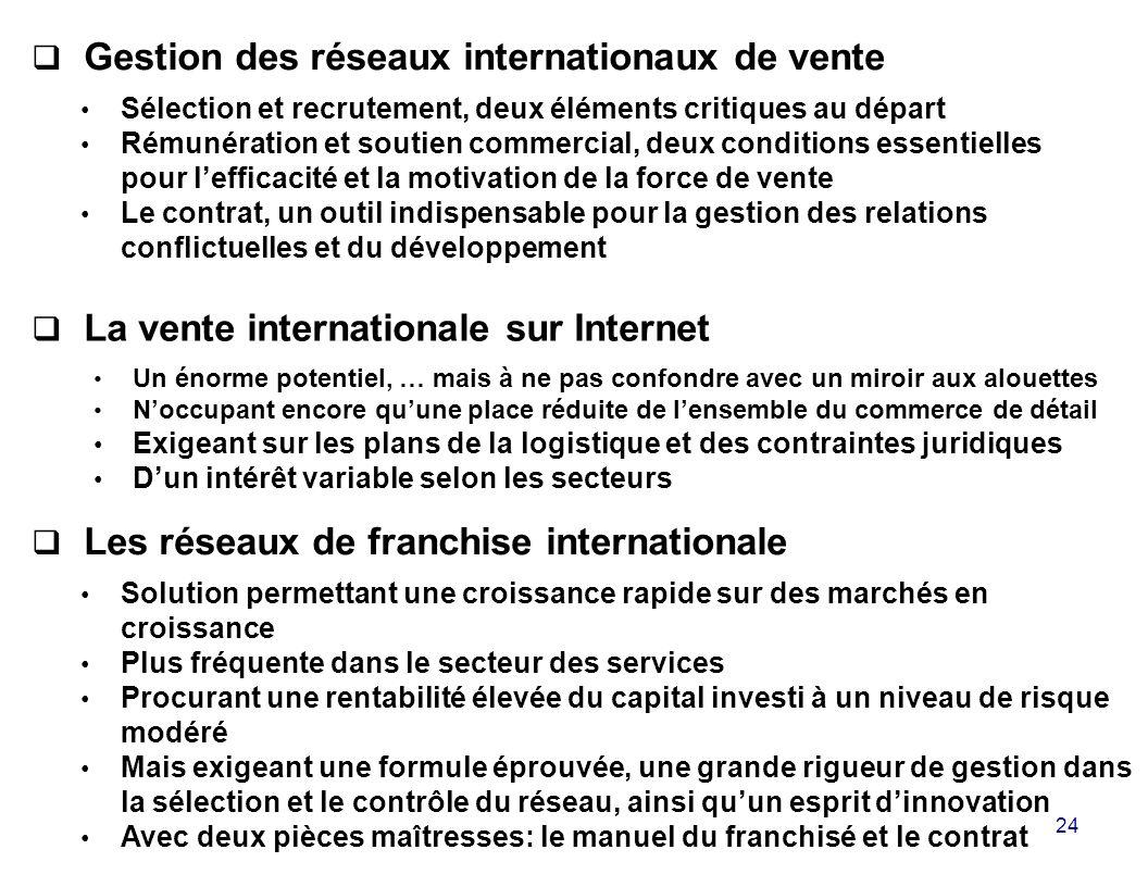 Gestion des réseaux internationaux de vente
