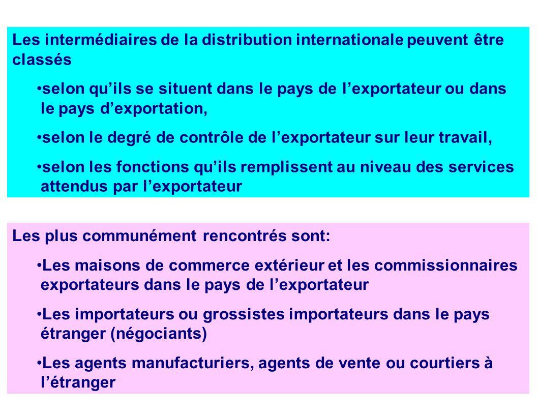 Les intermédiaires de la distribution internationale peuvent être classés