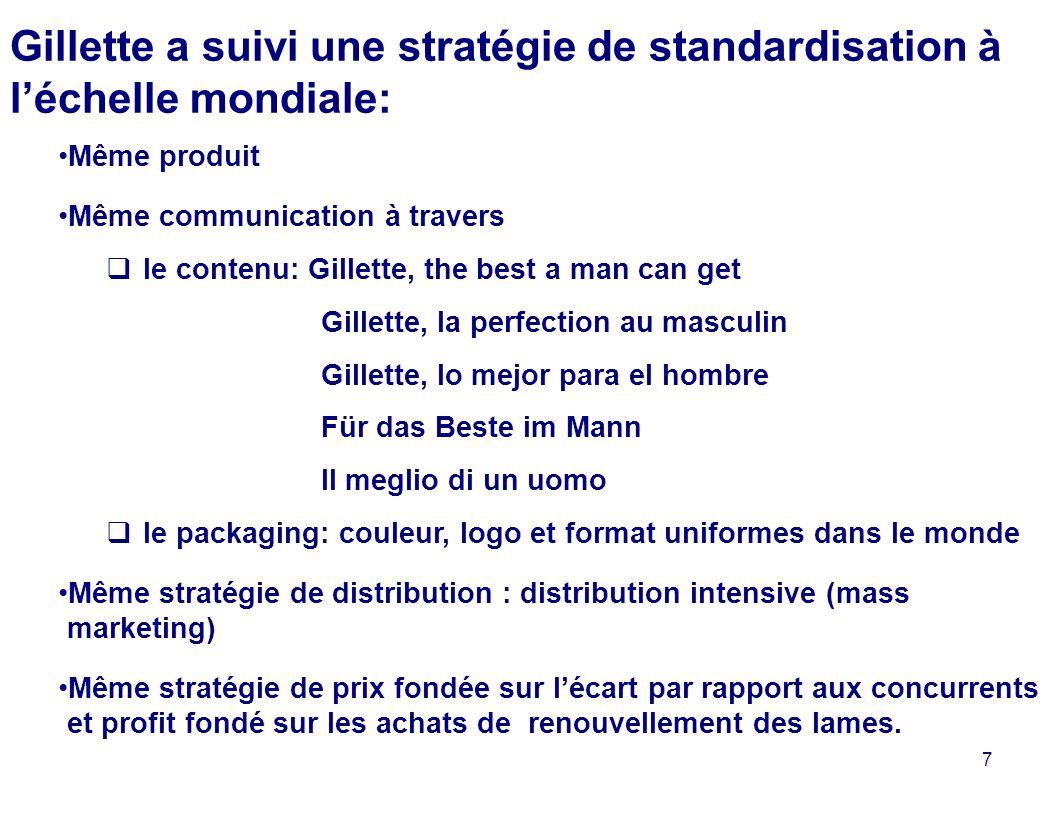 Gillette a suivi une stratégie de standardisation à l'échelle mondiale: