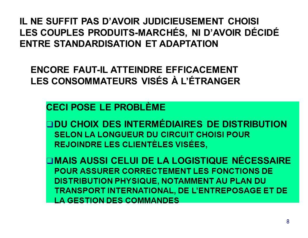 IL NE SUFFIT PAS D'AVOIR JUDICIEUSEMENT CHOISI LES COUPLES PRODUITS-MARCHÉS, NI D'AVOIR DÉCIDÉ ENTRE STANDARDISATION ET ADAPTATION