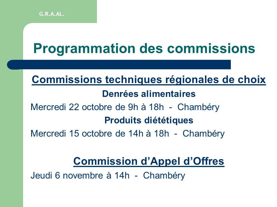 Programmation des commissions