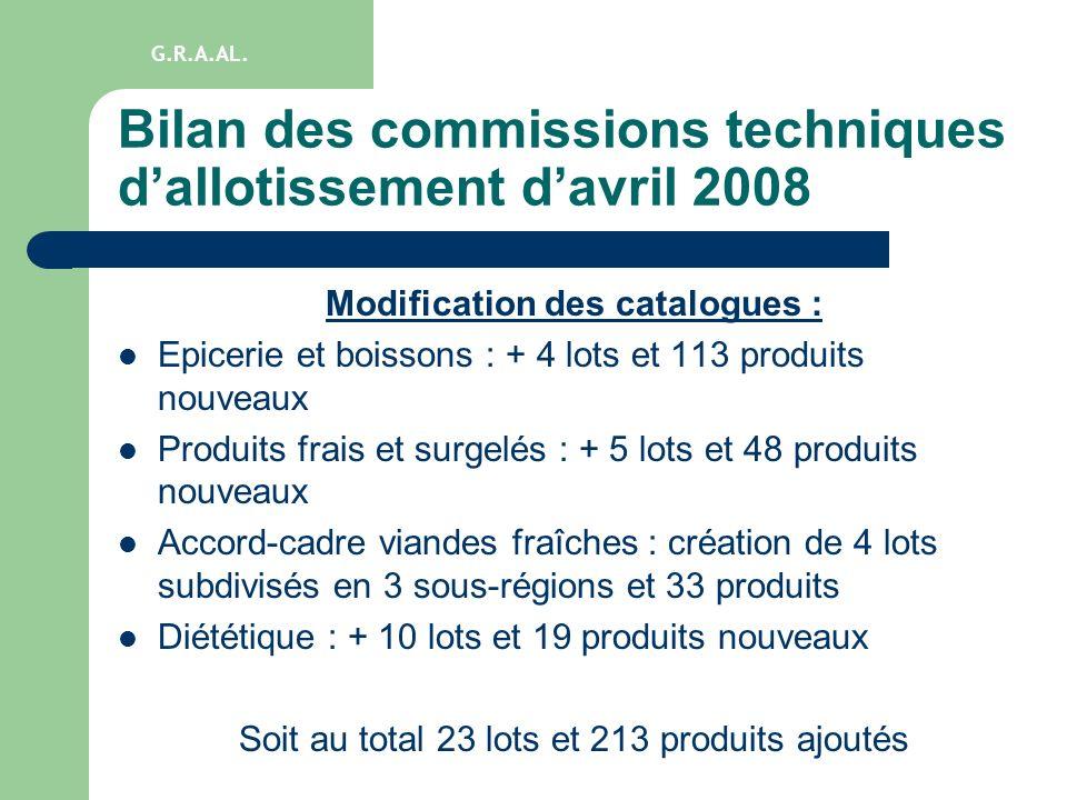 Bilan des commissions techniques d'allotissement d'avril 2008