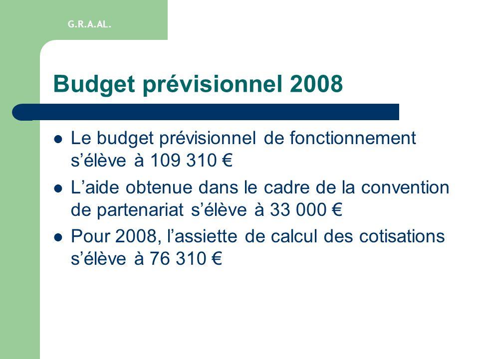 G.R.A.AL. Budget prévisionnel 2008. Le budget prévisionnel de fonctionnement s'élève à 109 310 €
