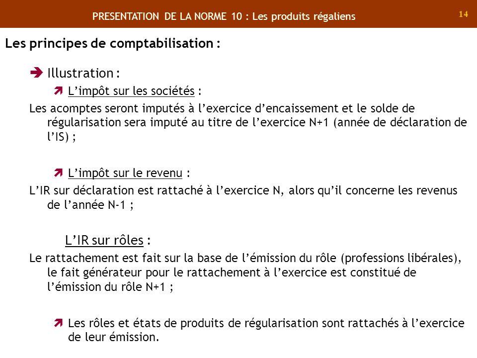 PRESENTATION DE LA NORME 10 : Les produits régaliens