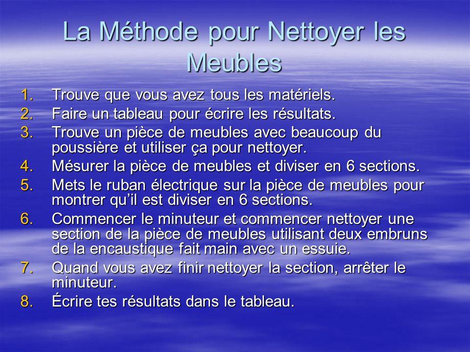 La Méthode pour Nettoyer les Meubles