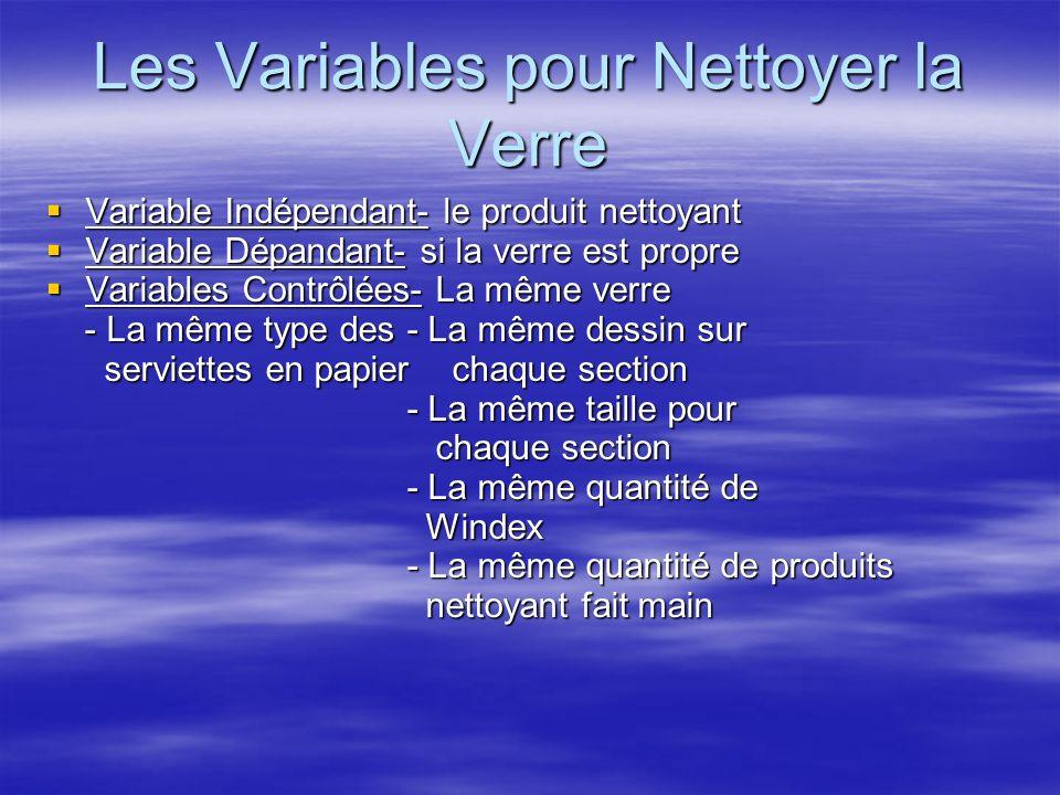 Les Variables pour Nettoyer la Verre