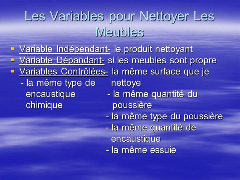 Les Variables pour Nettoyer Les Meubles