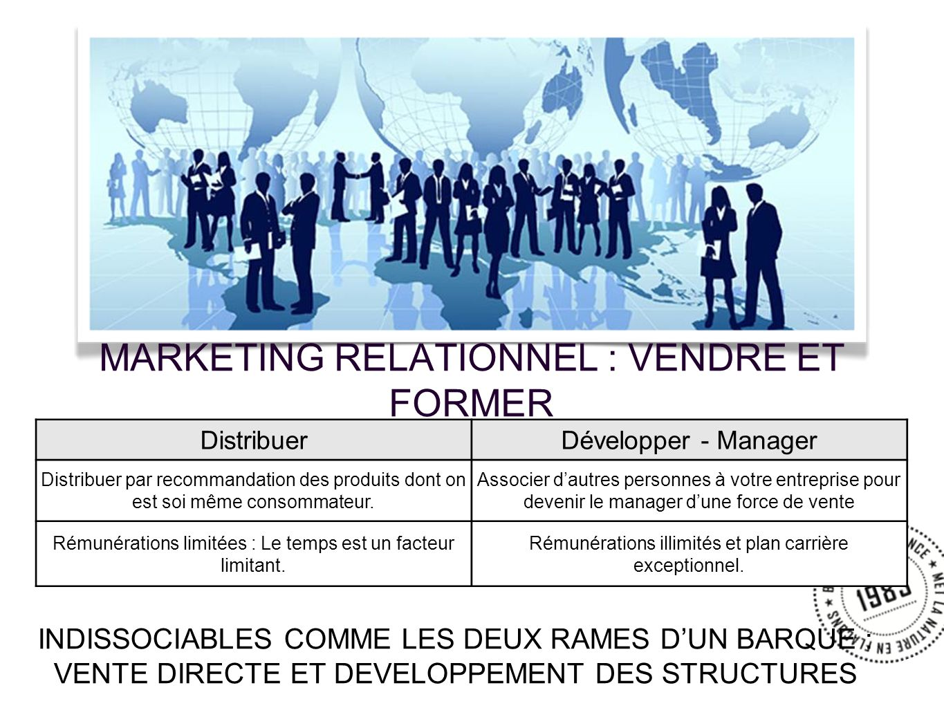 MARKETING RELATIONNEL : VENDRE ET FORMER