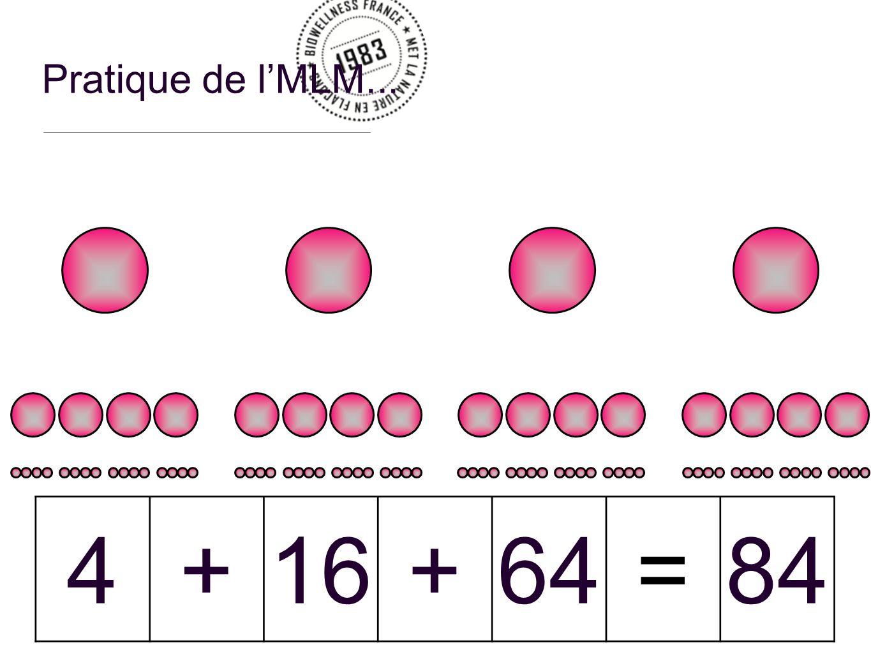 Pratique de l'MLM... 4 + 16 64 = 84
