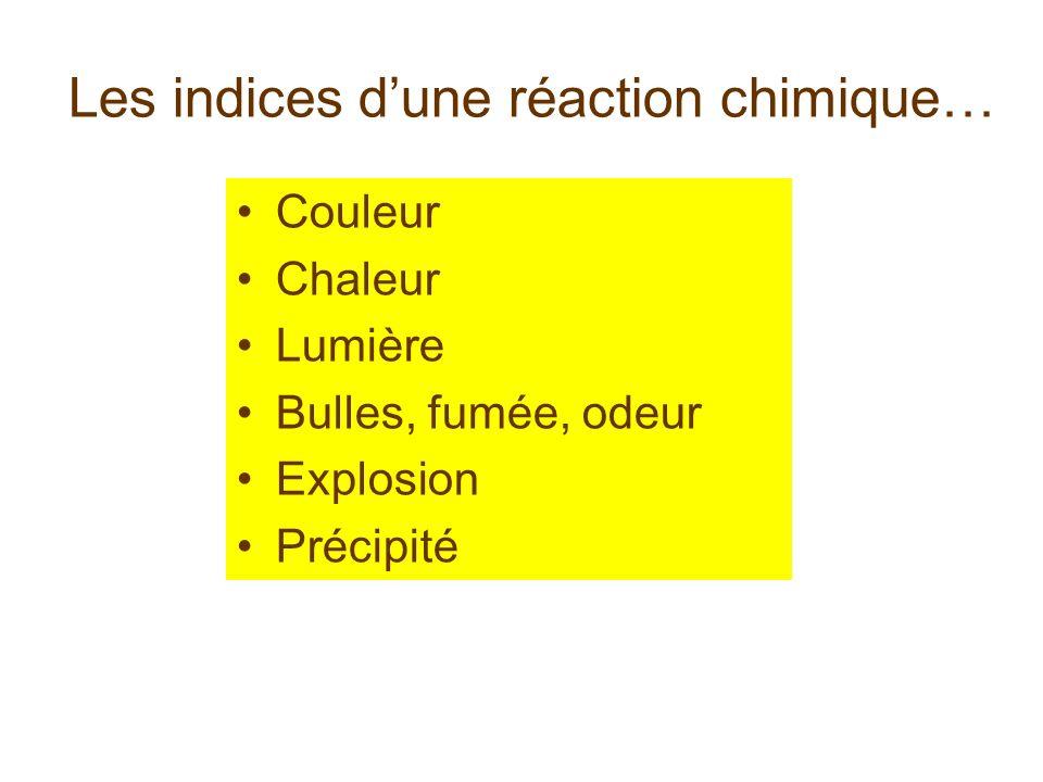 Les indices d'une réaction chimique…