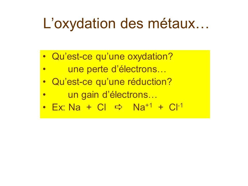 L'oxydation des métaux…