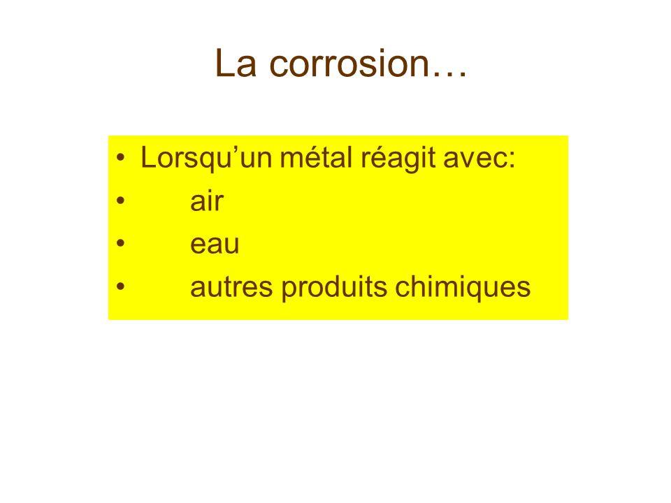 La corrosion… Lorsqu'un métal réagit avec: air eau
