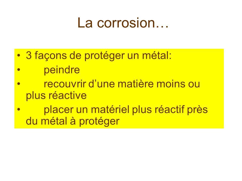 La corrosion… 3 façons de protéger un métal: peindre