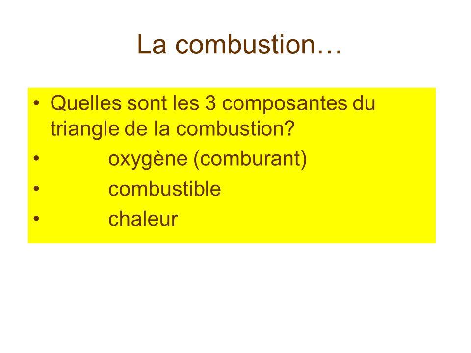 La combustion… Quelles sont les 3 composantes du triangle de la combustion oxygène (comburant) combustible.