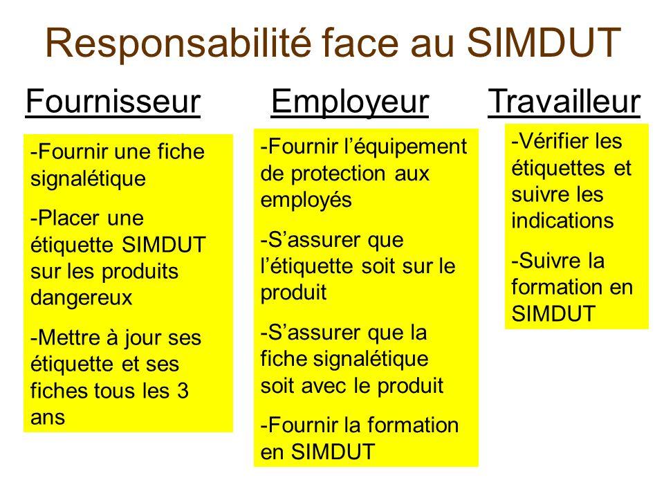 Responsabilité face au SIMDUT