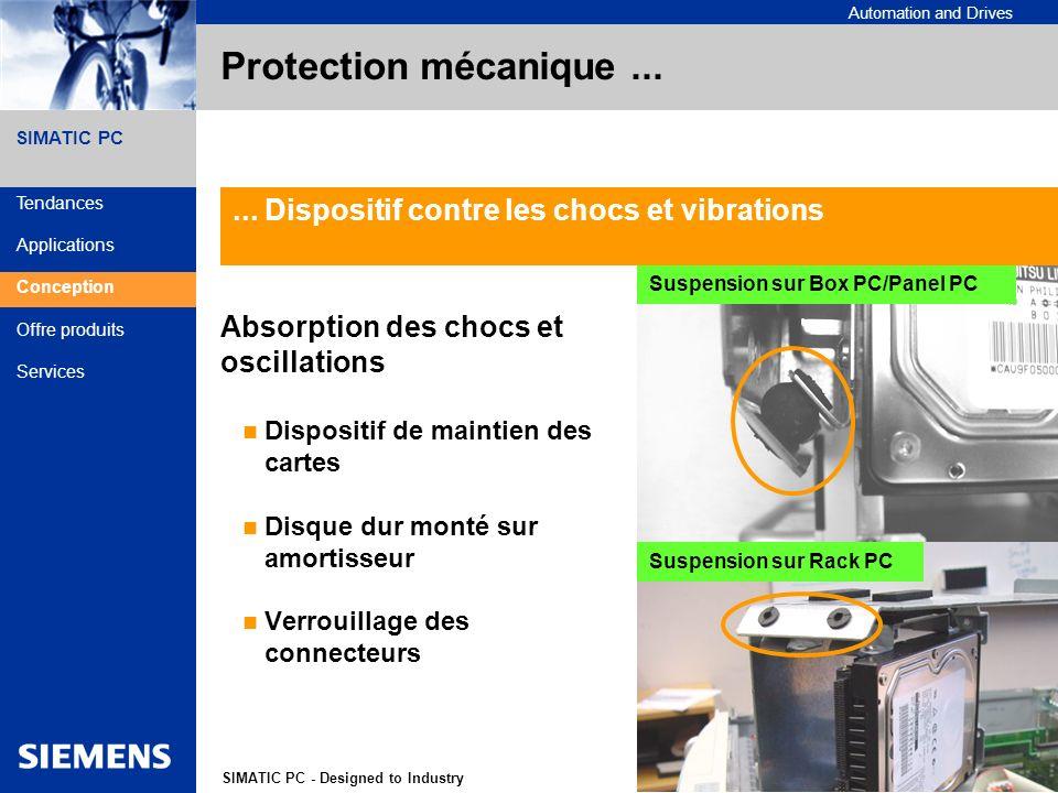 Protection mécanique ... ... Dispositif contre les chocs et vibrations