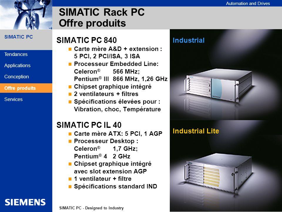SIMATIC Rack PC Offre produits