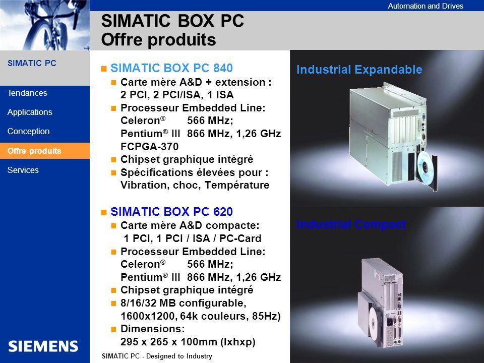 SIMATIC BOX PC Offre produits