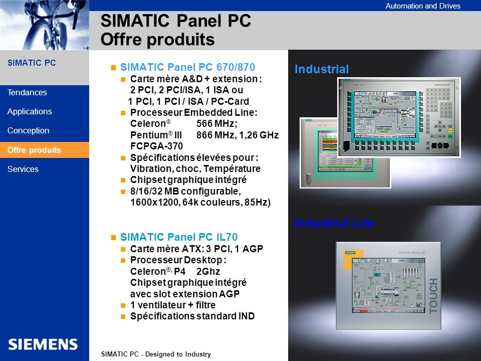 SIMATIC Panel PC Offre produits